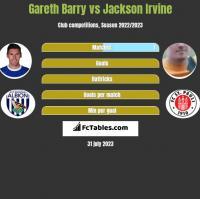 Gareth Barry vs Jackson Irvine h2h player stats