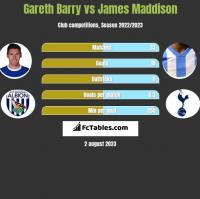 Gareth Barry vs James Maddison h2h player stats