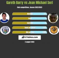 Gareth Barry vs Jean Michael Seri h2h player stats