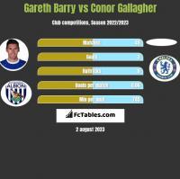 Gareth Barry vs Conor Gallagher h2h player stats