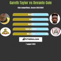 Gareth Taylor vs Devante Cole h2h player stats