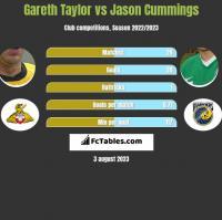 Gareth Taylor vs Jason Cummings h2h player stats