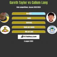 Gareth Taylor vs Callum Lang h2h player stats