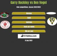 Garry Buckley vs Ben Vogel h2h player stats