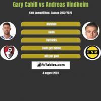 Gary Cahill vs Andreas Vindheim h2h player stats