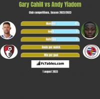 Gary Cahill vs Andy Yiadom h2h player stats