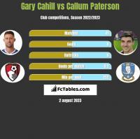 Gary Cahill vs Callum Paterson h2h player stats
