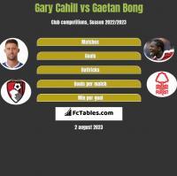 Gary Cahill vs Gaetan Bong h2h player stats