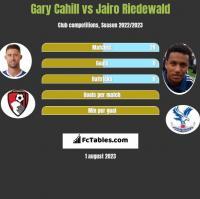 Gary Cahill vs Jairo Riedewald h2h player stats