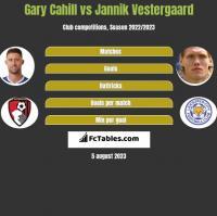 Gary Cahill vs Jannik Vestergaard h2h player stats
