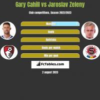 Gary Cahill vs Jaroslav Zeleny h2h player stats