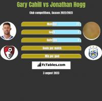 Gary Cahill vs Jonathan Hogg h2h player stats