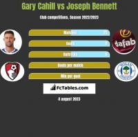 Gary Cahill vs Joseph Bennett h2h player stats
