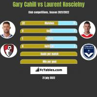 Gary Cahill vs Laurent Koscielny h2h player stats