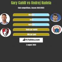 Gary Cahill vs Ondrej Kudela h2h player stats