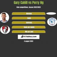 Gary Cahill vs Perry Ng h2h player stats