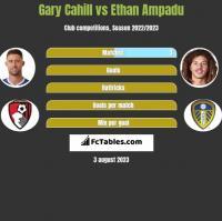 Gary Cahill vs Ethan Ampadu h2h player stats