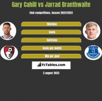 Gary Cahill vs Jarrad Branthwaite h2h player stats