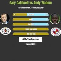 Gary Caldwell vs Andy Yiadom h2h player stats