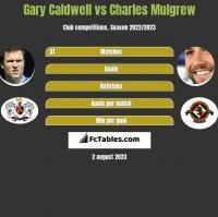 Gary Caldwell vs Charles Mulgrew h2h player stats