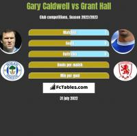 Gary Caldwell vs Grant Hall h2h player stats