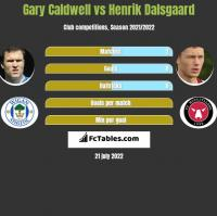 Gary Caldwell vs Henrik Dalsgaard h2h player stats