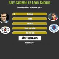 Gary Caldwell vs Leon Balogun h2h player stats