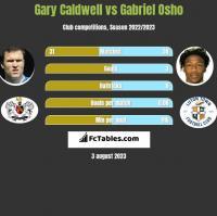 Gary Caldwell vs Gabriel Osho h2h player stats