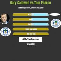 Gary Caldwell vs Tom Pearce h2h player stats