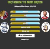 Gary Gardner vs Adam Clayton h2h player stats