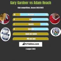 Gary Gardner vs Adam Reach h2h player stats