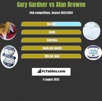 Gary Gardner vs Alan Browne h2h player stats