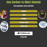 Gary Gardner vs Albert Adomah h2h player stats