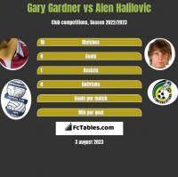 Gary Gardner vs Alen Halilovic h2h player stats
