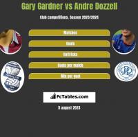 Gary Gardner vs Andre Dozzell h2h player stats