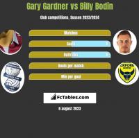 Gary Gardner vs Billy Bodin h2h player stats