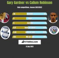 Gary Gardner vs Callum Robinson h2h player stats