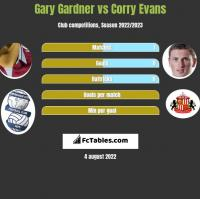Gary Gardner vs Corry Evans h2h player stats