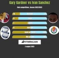 Gary Gardner vs Ivan Sanchez h2h player stats