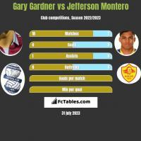 Gary Gardner vs Jefferson Montero h2h player stats