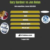 Gary Gardner vs Jon Nolan h2h player stats