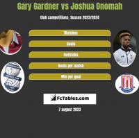 Gary Gardner vs Joshua Onomah h2h player stats