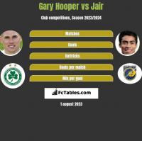 Gary Hooper vs Jair h2h player stats