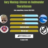 Gary Mackay-Steven vs Gudmundur Thorarinsson h2h player stats