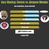 Gary Mackay-Steven vs Jhegson Mendez h2h player stats