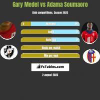 Gary Medel vs Adama Soumaoro h2h player stats
