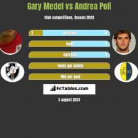 Gary Medel vs Andrea Poli h2h player stats