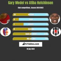 Gary Medel vs Atiba Hutchinson h2h player stats