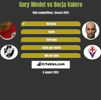 Gary Medel vs Borja Valero h2h player stats