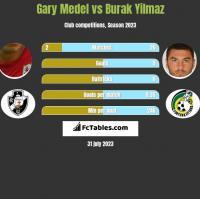 Gary Medel vs Burak Yilmaz h2h player stats